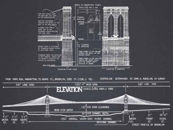 Brooklyn bridge blueprint vintage rustic new york brooklyn bridge brooklyn bridge blueprint vintage rustic new york brooklyn bridge architectural blueprint drawing art print poster malvernweather Images