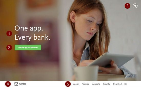 Deconstructing Minimalist Landing Pages For Banking System Landing Page Landing Page Examples