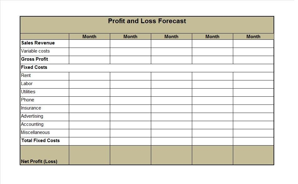 free printable profit and loss statement form Eczasolinf