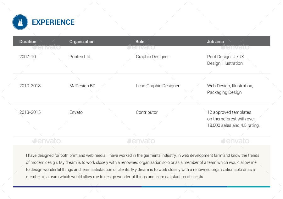 Marjaan cv resume template ad cv affiliate marjaan