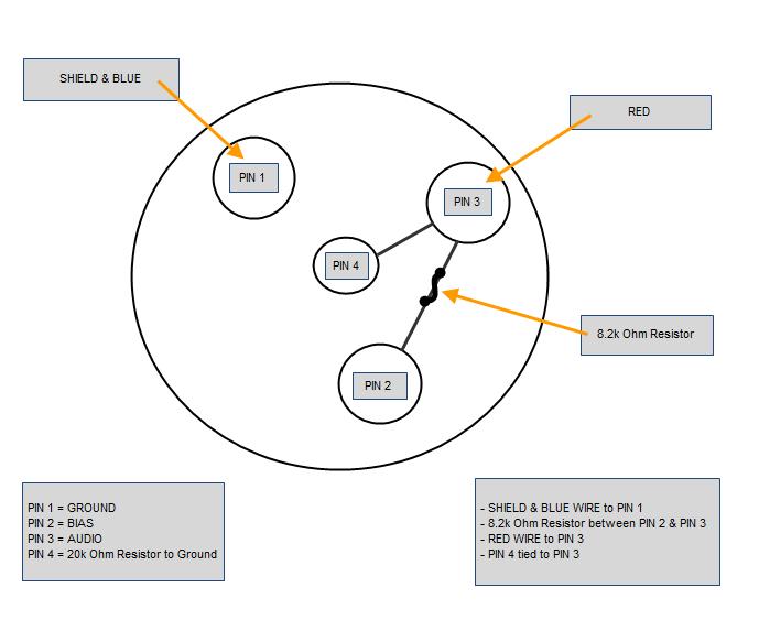 Audio Jack Wiring Diagram Bookingritzcarlton Info In 2020 Diagram Audio Mobile Electronics