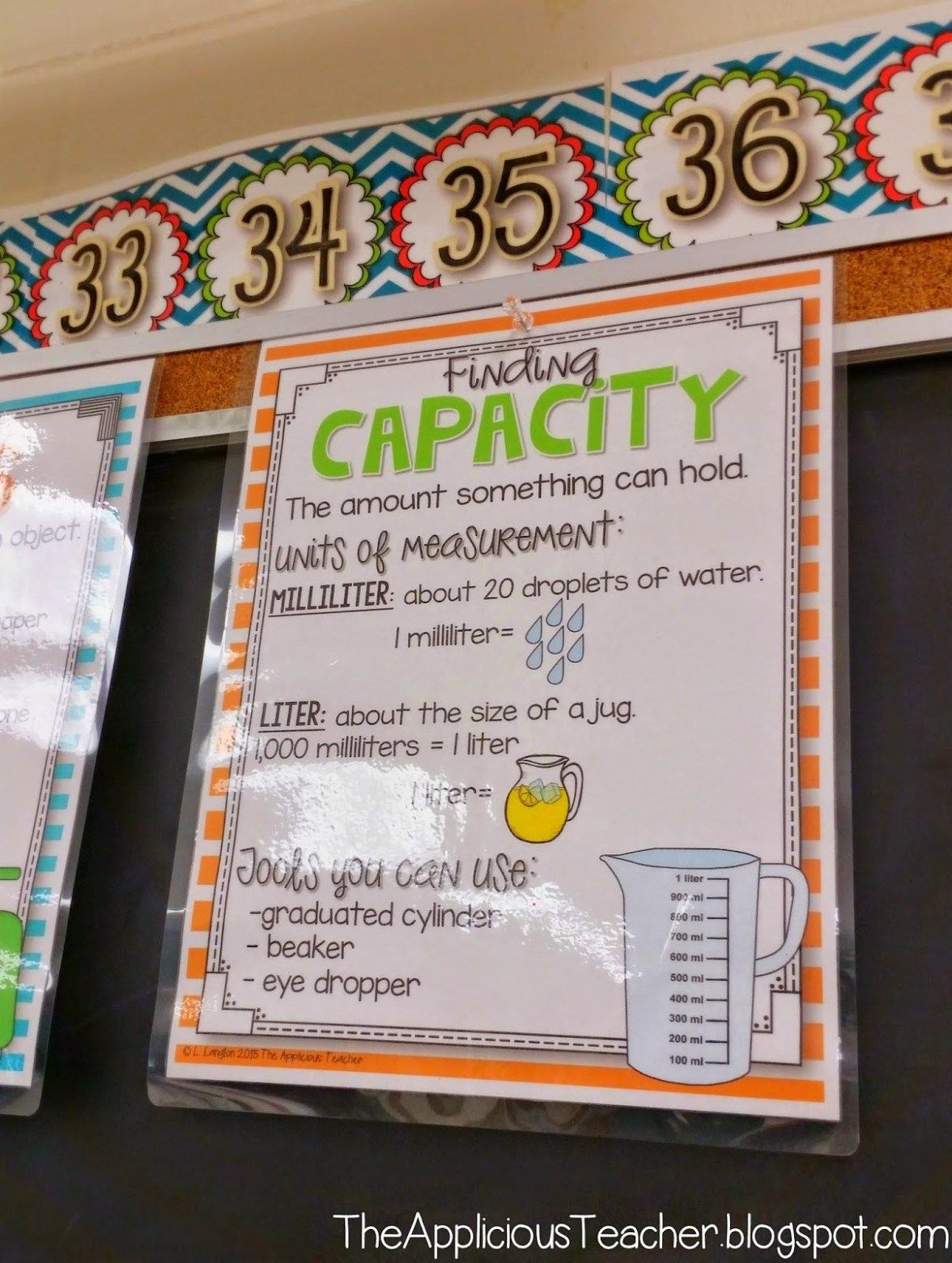 Mass And Capacity Milliliters Liters Grams And