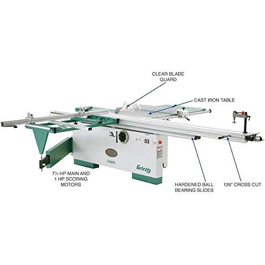 Grizzly G0699 Sliding Table Saw With Scoring Blade Motor 12 Inch Power Table Saws Table Saw Mit Table Saw Sled Best Portable Table Saw Portable Table Saw
