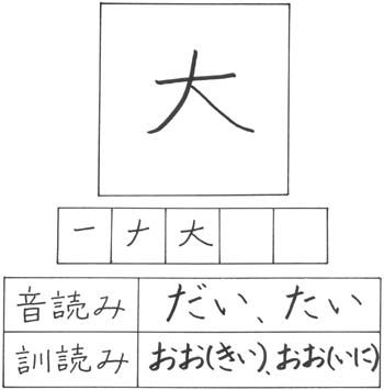 japanese how to write kanji