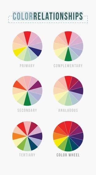 Color relations | color trabajo | Pinterest | Paletas de colores ...