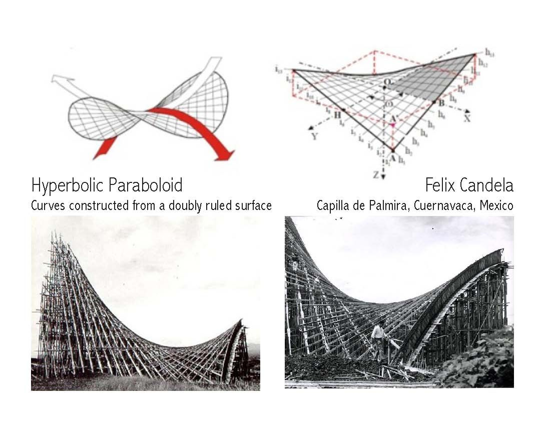 Image Result For Hyperbolic Paraboloid Structures