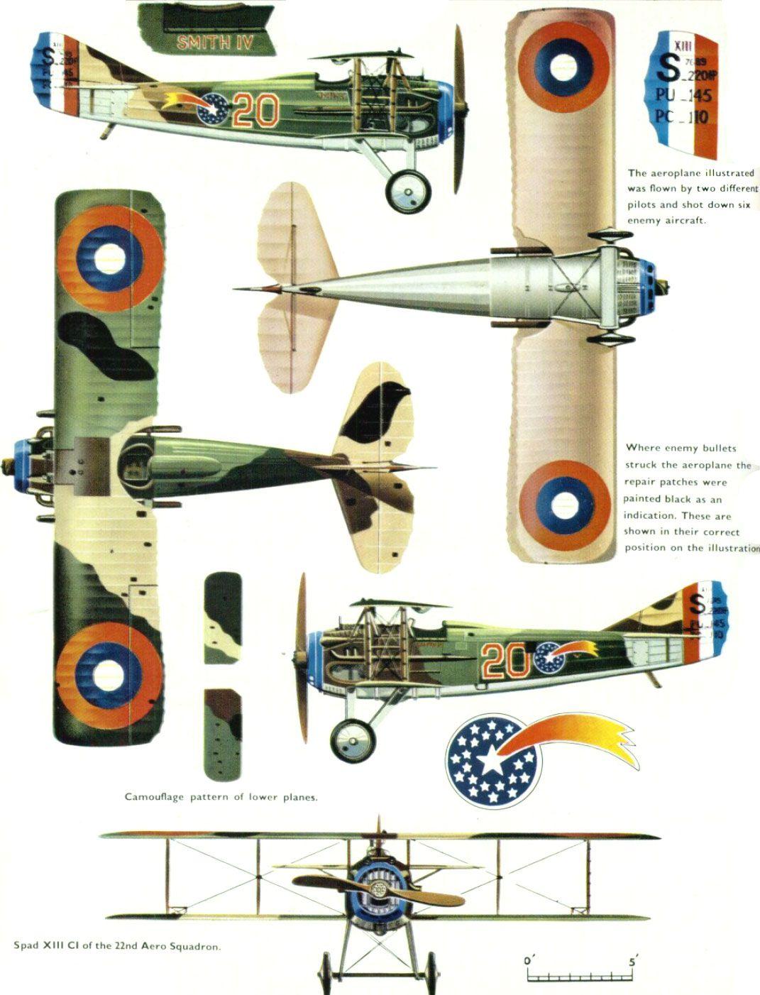 22nd Aero Squadron