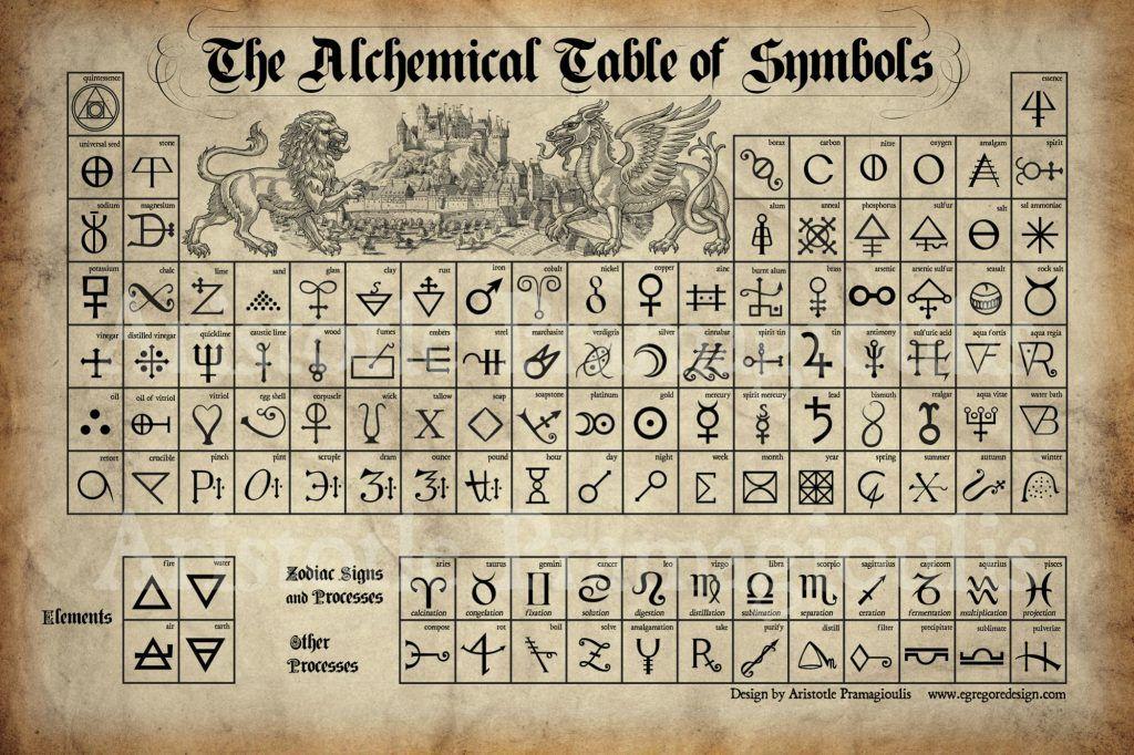 Alchemical Table Of Symbols 1 Symbols Pinterest Symbols