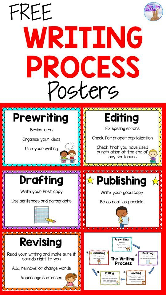 Use these FREE Writing Process Posters in your classroom to guide students through the writing proc