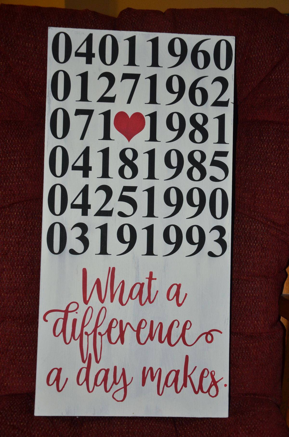 How to make a painted wood sign with your Cricut Explore ...