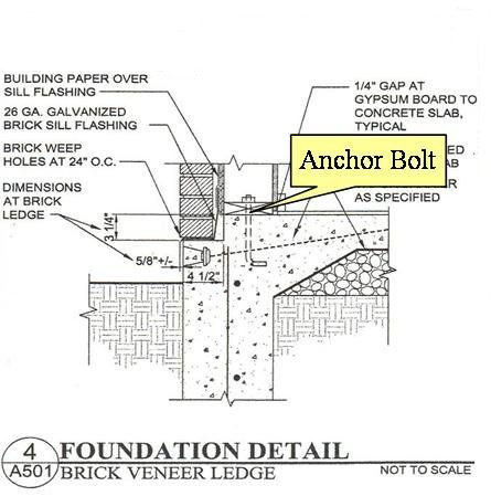 Footing Detail Blueprint Design Ideas House Foundation