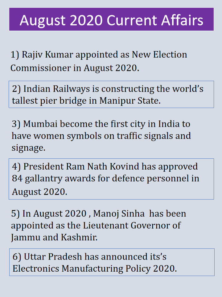 August 2020 Current GK Questions in 2020 Gk questions