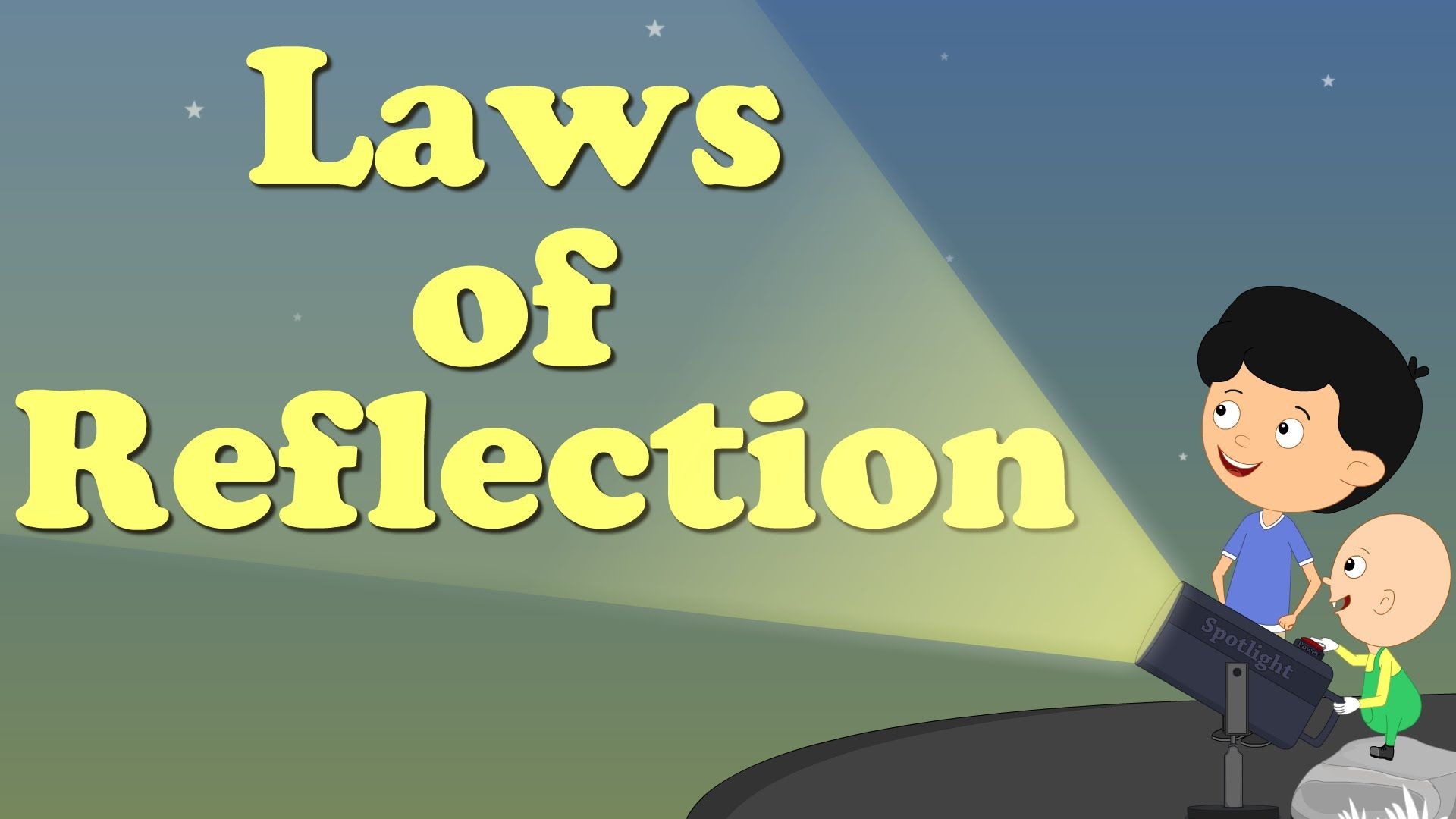 Laws Of Reflection With Images