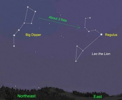 Star Constellation Facts: Leo, the Lion | Me; to a 'T' | Pinterest ...