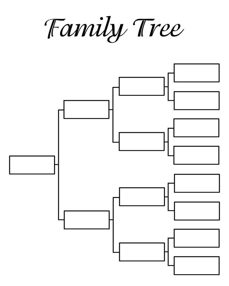 Image Result For 10 Generation Family Tree Template