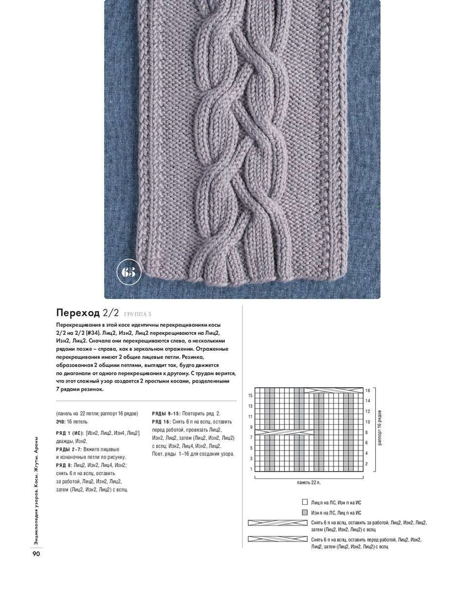 Cable knit pattern | crochet , tejidos y amigurumi | Pinterest ...