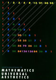 Sacred Math For Mystics Fibonacci Sequence Many Mysteries And