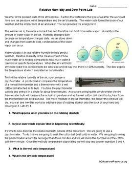 Lab Sling Psychrometer Earth Science Resources 6th Grade Science Lab