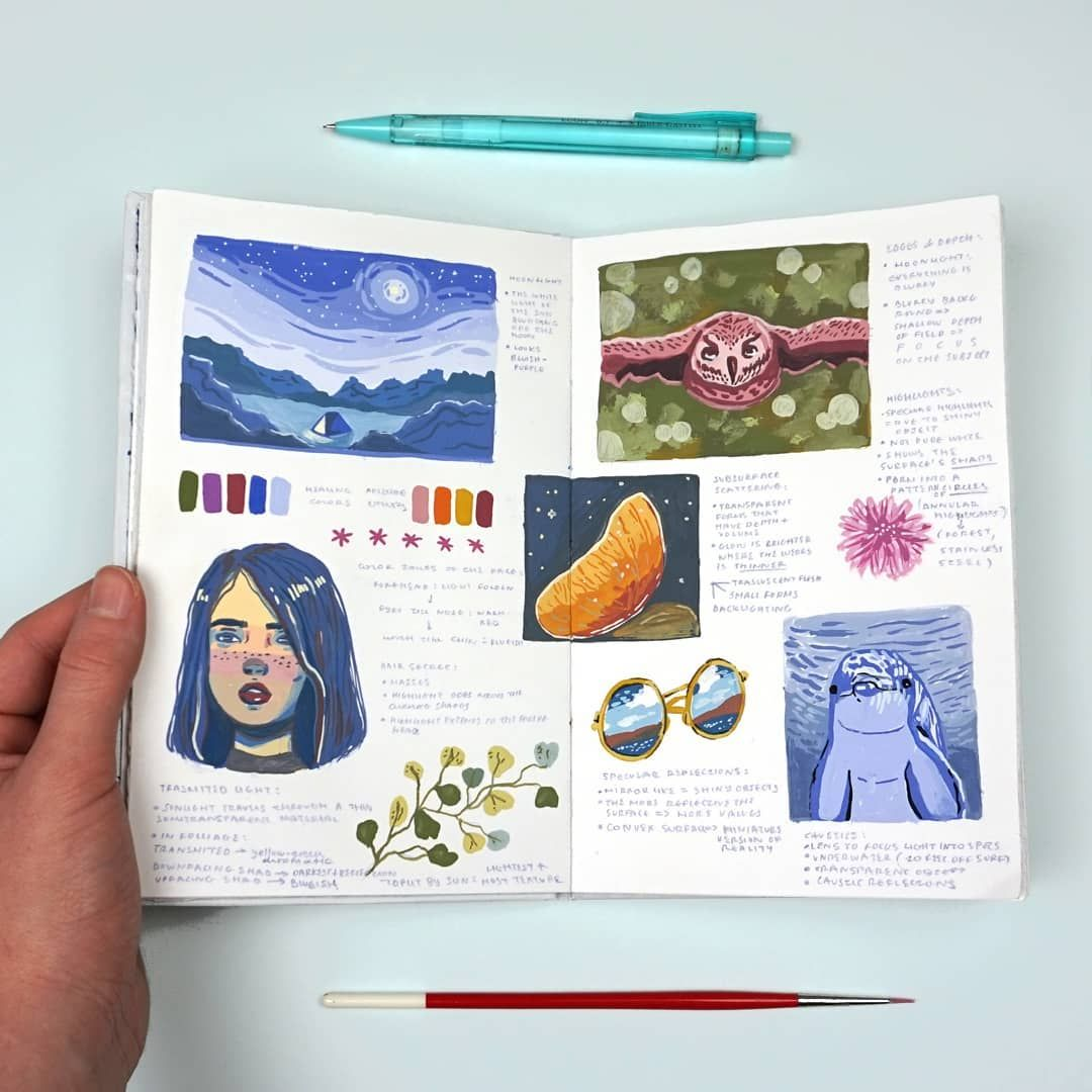 Aliki Karkoulia On Instagram Art Journal Inspiration Art