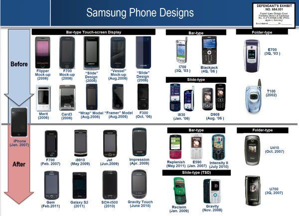 apple-samsung-evidence-closing-arguments-9 | nice | Sony design
