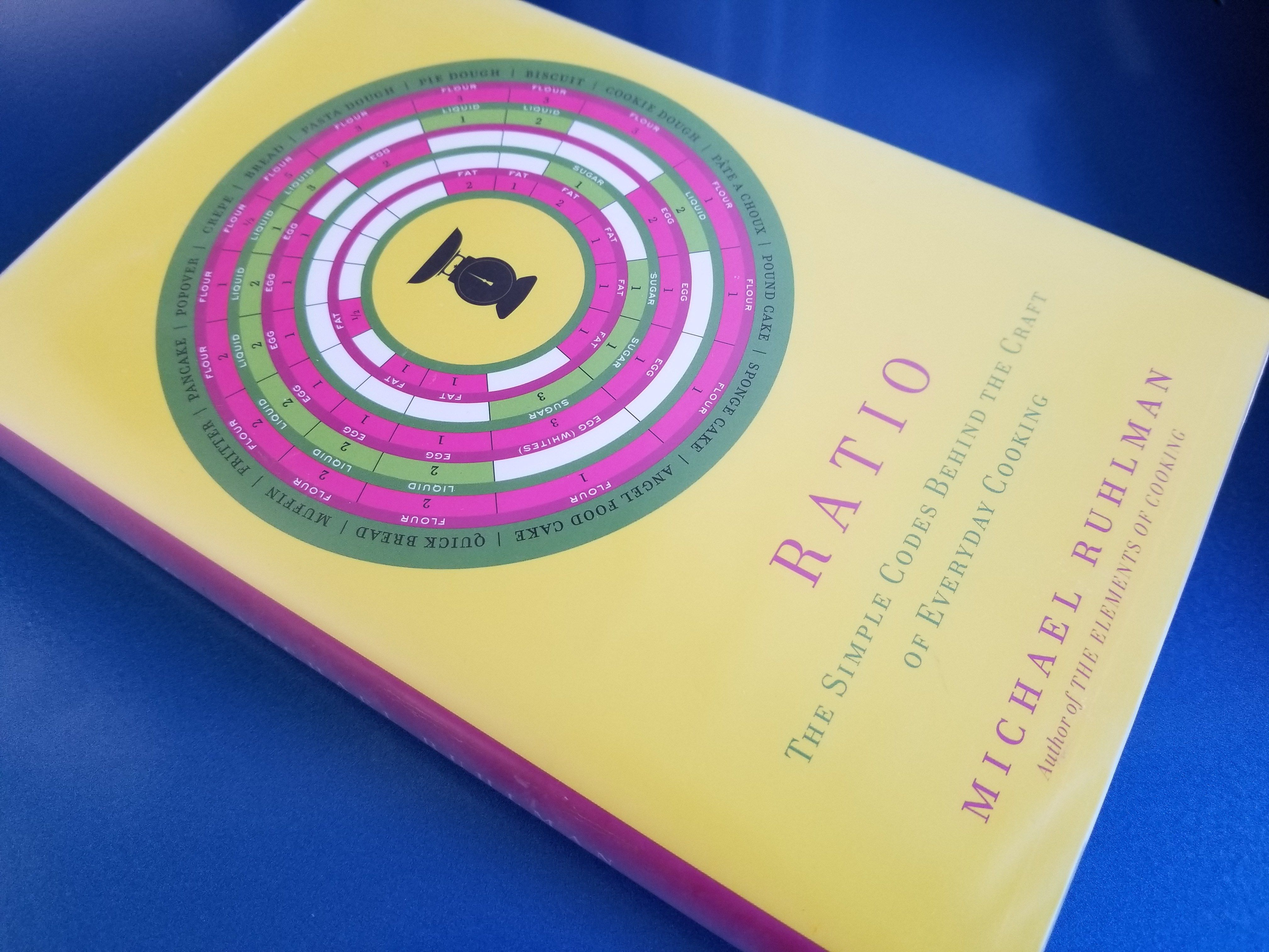 📖 Read pages 195-244 of Ratio by Michael Ruhlman - http://boffosocko.com/2018/02/10/read-pages-195-244-of-ratio-by-michael-ruhlman/