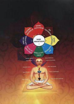 mantras  sánscrito