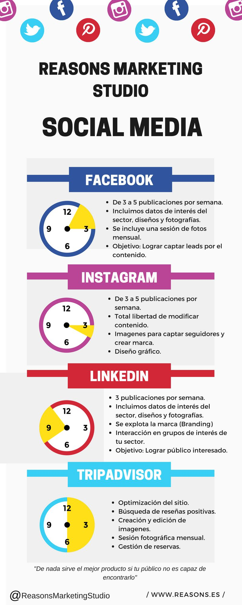 Descubre Las Mejores Horas Para Publicar En Tu Rrss Favoritas Consejos Para Redes Sociales Redes Sociales Marketing Publicidad Redes Sociales