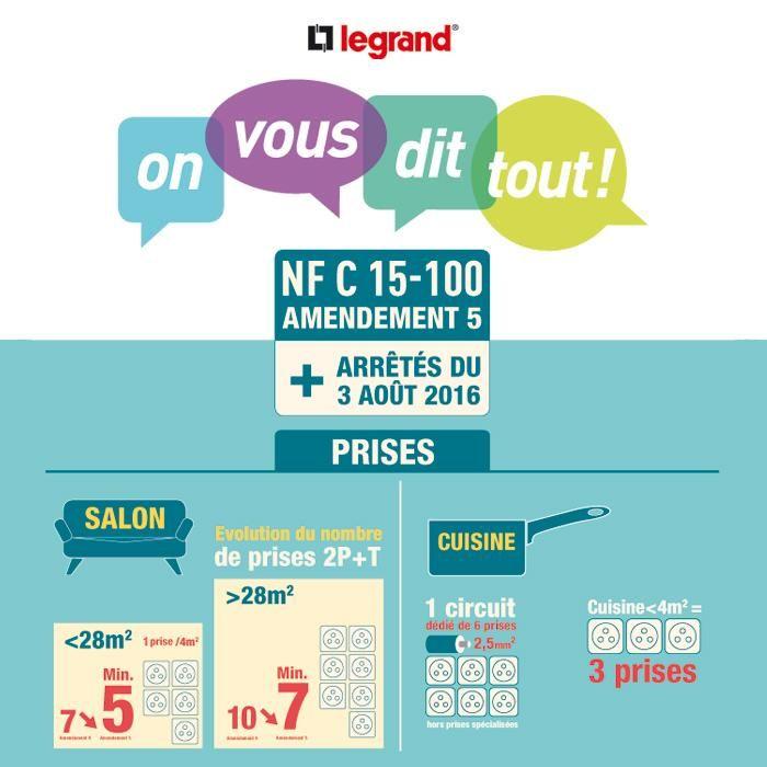 Toute La Norme Électrique Nfc 15-100 En 2017 Avec Legrand