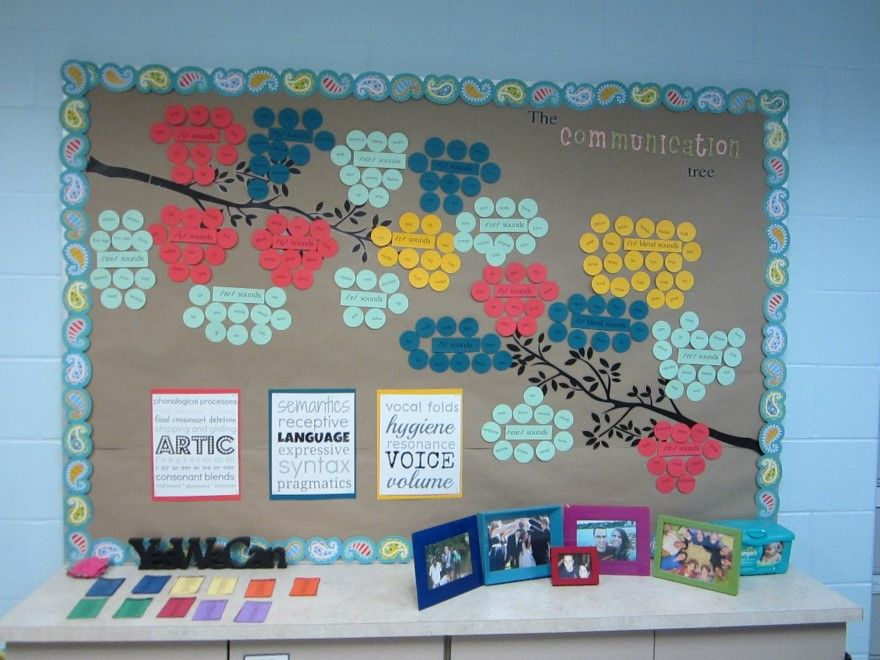 Best Decorating A Bulletin Board Contemporary - Interior Design ...