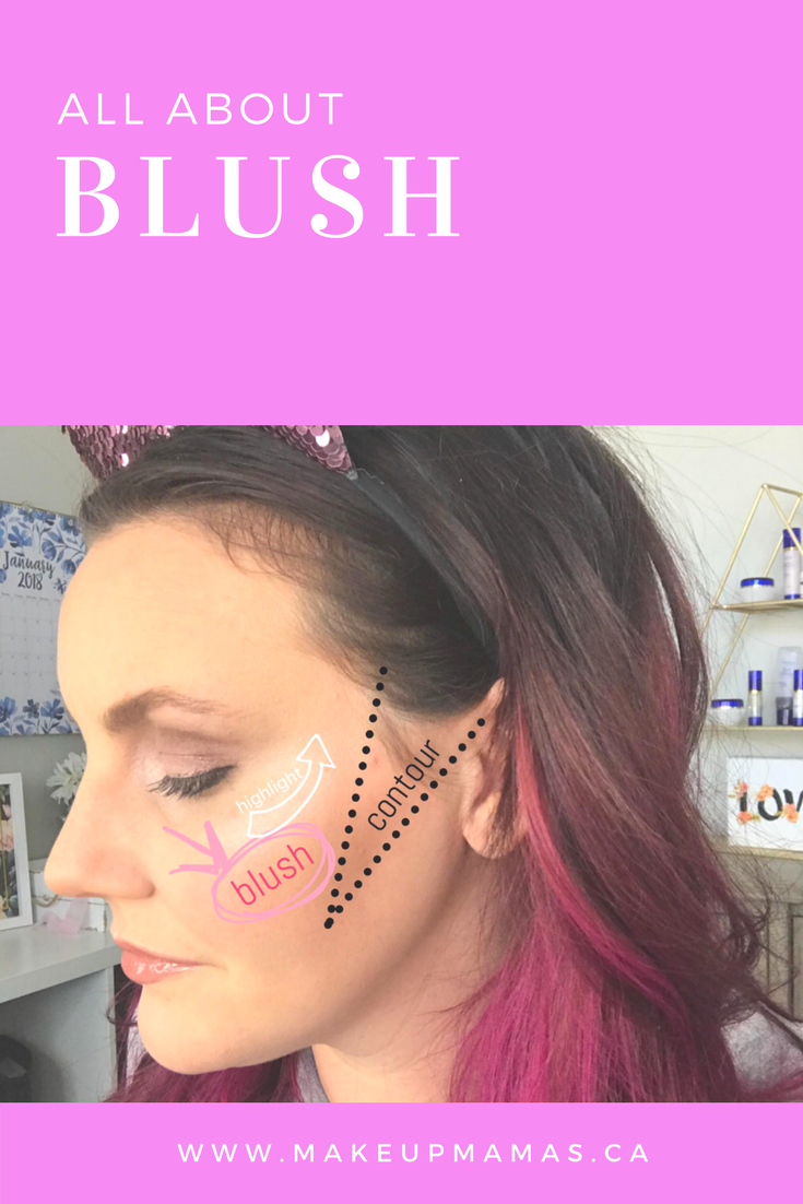 How to choose blush 86