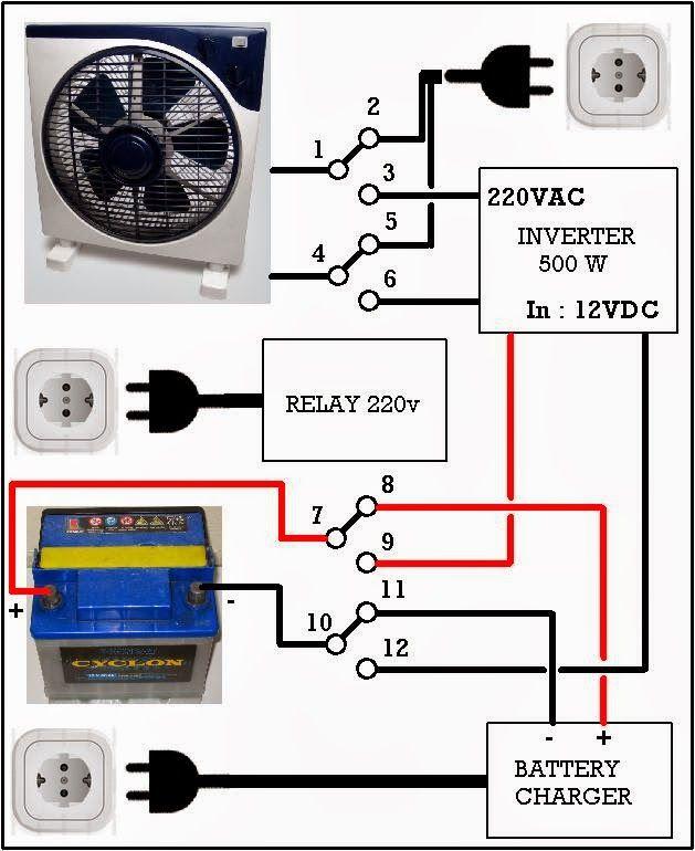 Wiring Diagram Kipas Angin 3 Kecepatan : Sistem keamanan dan otomatisasi rumah kipas angin darurat