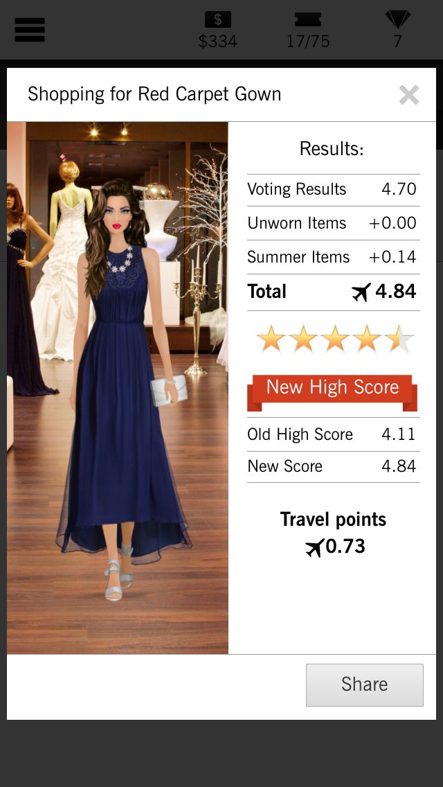 Shopping For Red Carpet Gown Covet Travel 4 Red Carpet Gowns