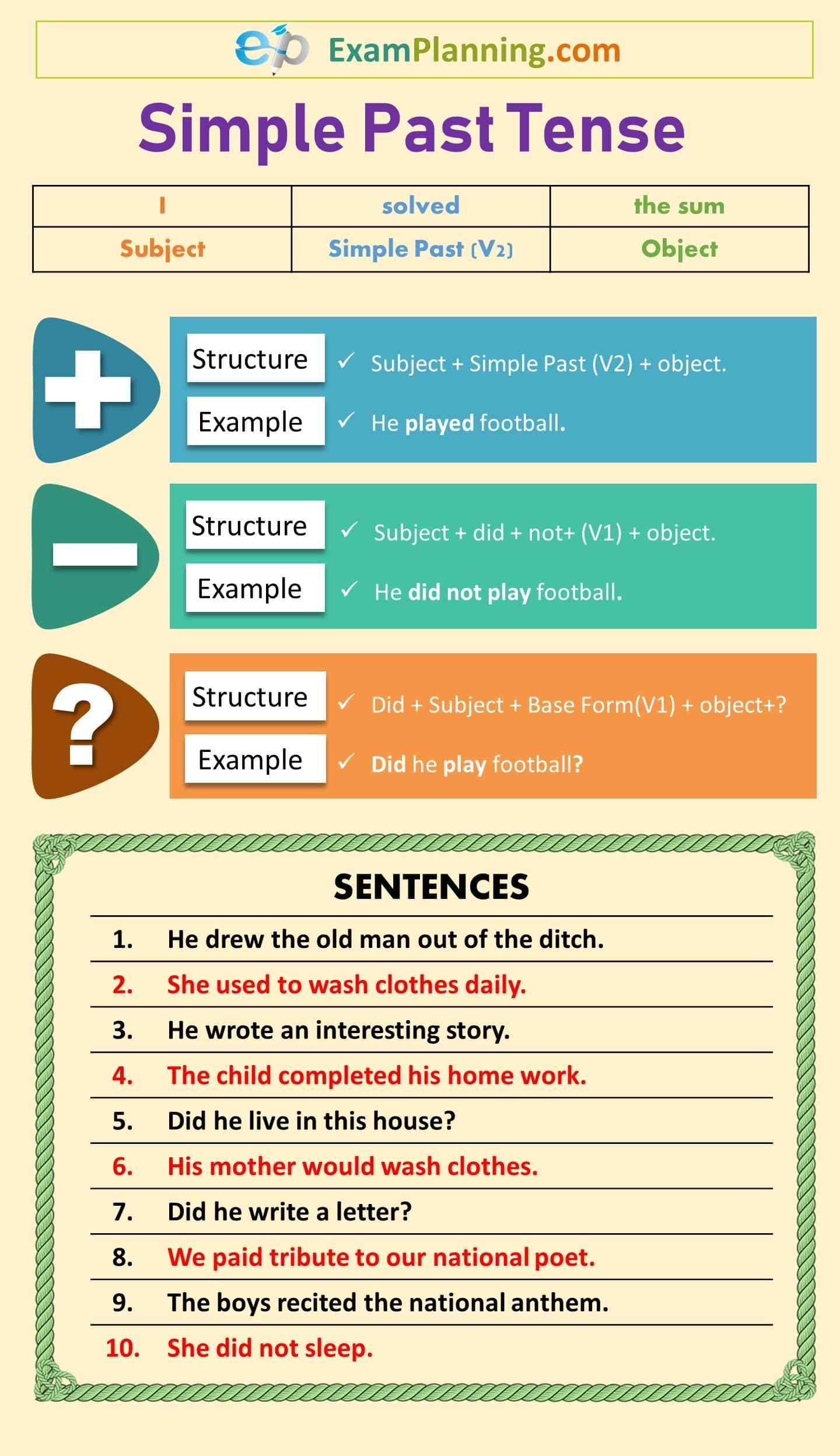 Simple Past Tense Formula Usage Examples