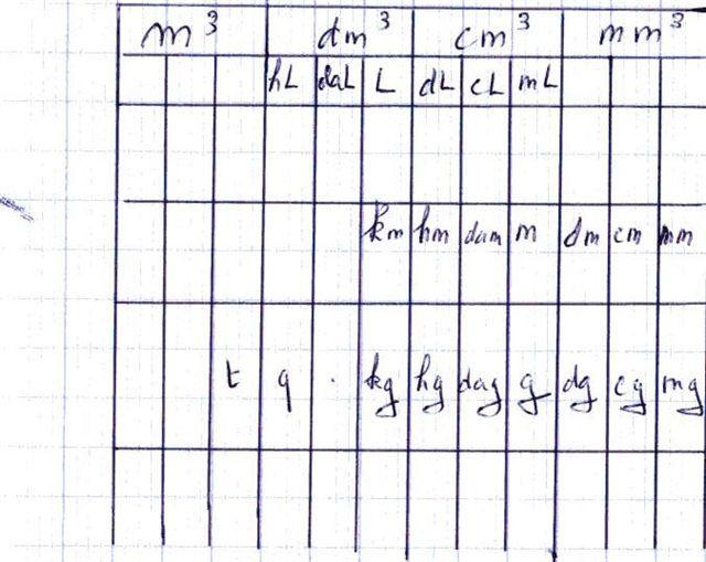 Résultat De Recherche D Images Pour Conversion M3 En Kg Word Search Puzzle Math Words