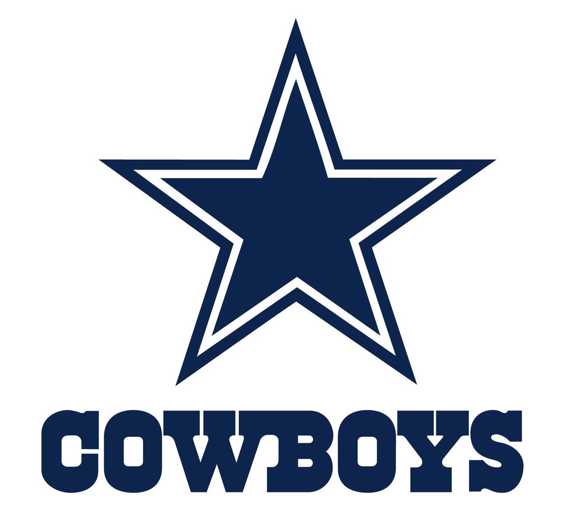 Dallas Cowboys Logo | All logos world | Pinterest