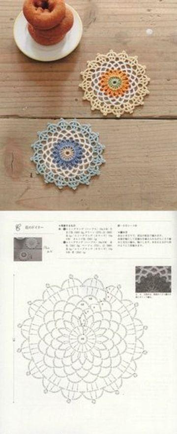Tecnicas para hacer carpetas en crochet para principiantes | Croché ...