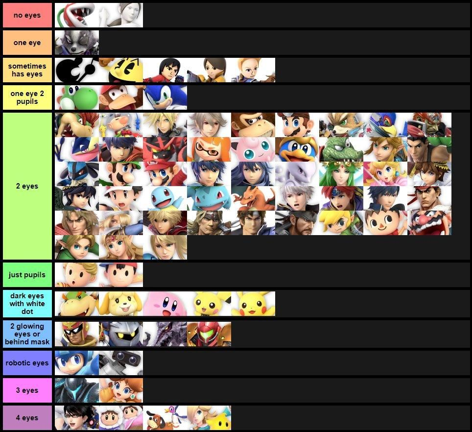 Eyes Smash Ultimate Tier Lists Smash Bros Funny Nintendo Super Smash Bros Super Smash Bros