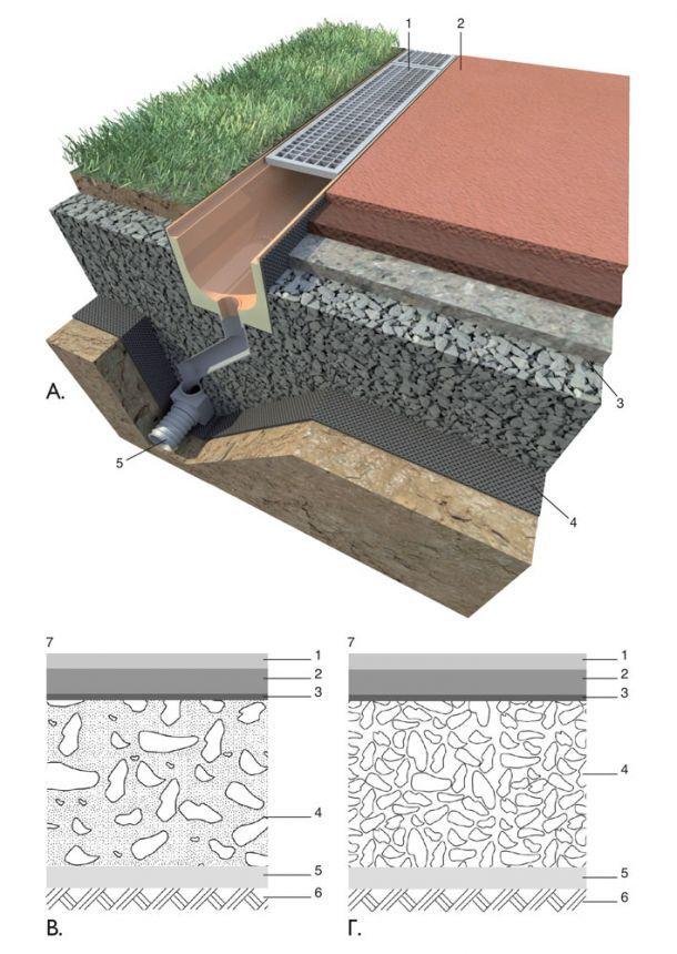 Синтетичні покриття для підлоги спортивні майданчики на відкритому