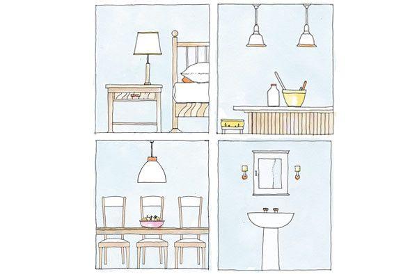 Lighting Buying Guide - Freefrom Guides | Wayfair