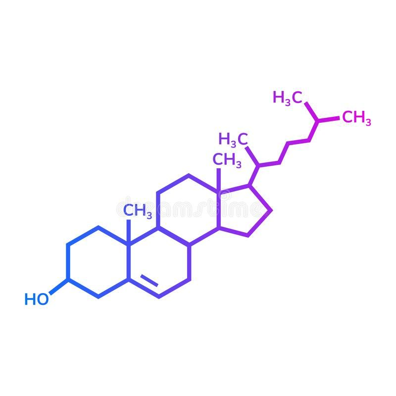 Cholesterol Chemical Formula On White Background Affiliate