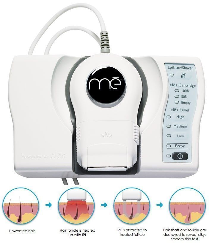 Me Smooth Elos Professional At Home Hair Removal System Precision Adaptor Iluminage Unwanted Hair Ipl Laser Hair Removal