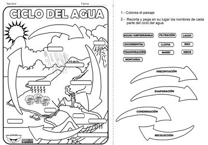 Estados del agua para colorear para niños - Imagui | MEDI L\'aigua ...