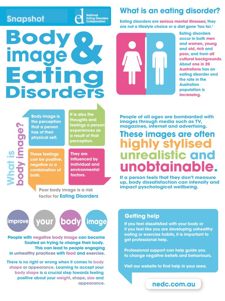 Workbooks eating disorder workbook : Body Image and Eating Disorders infographic. [nedc.com.au ...
