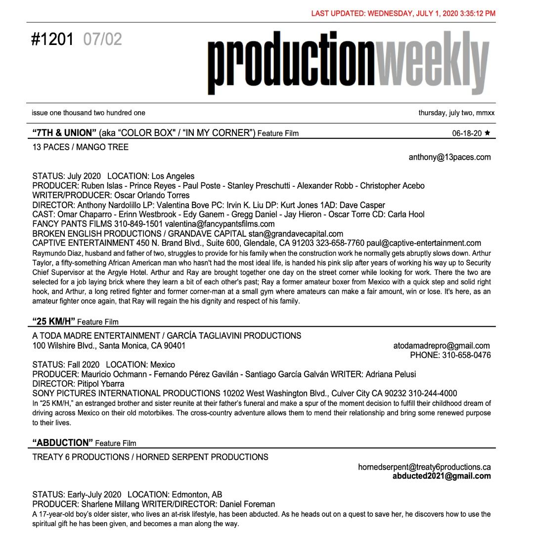 Pin On Production Weekly Posts