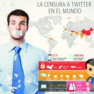 La censura a Twitter en el mundo