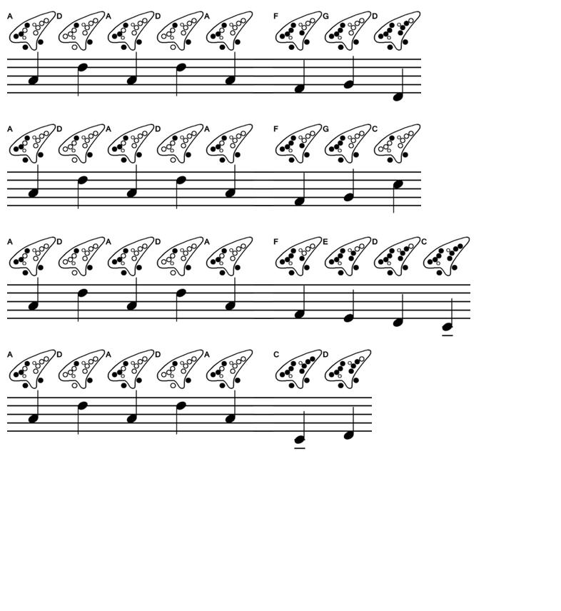 Spiel Mir Das Lied Vom Tod Noten Pdf