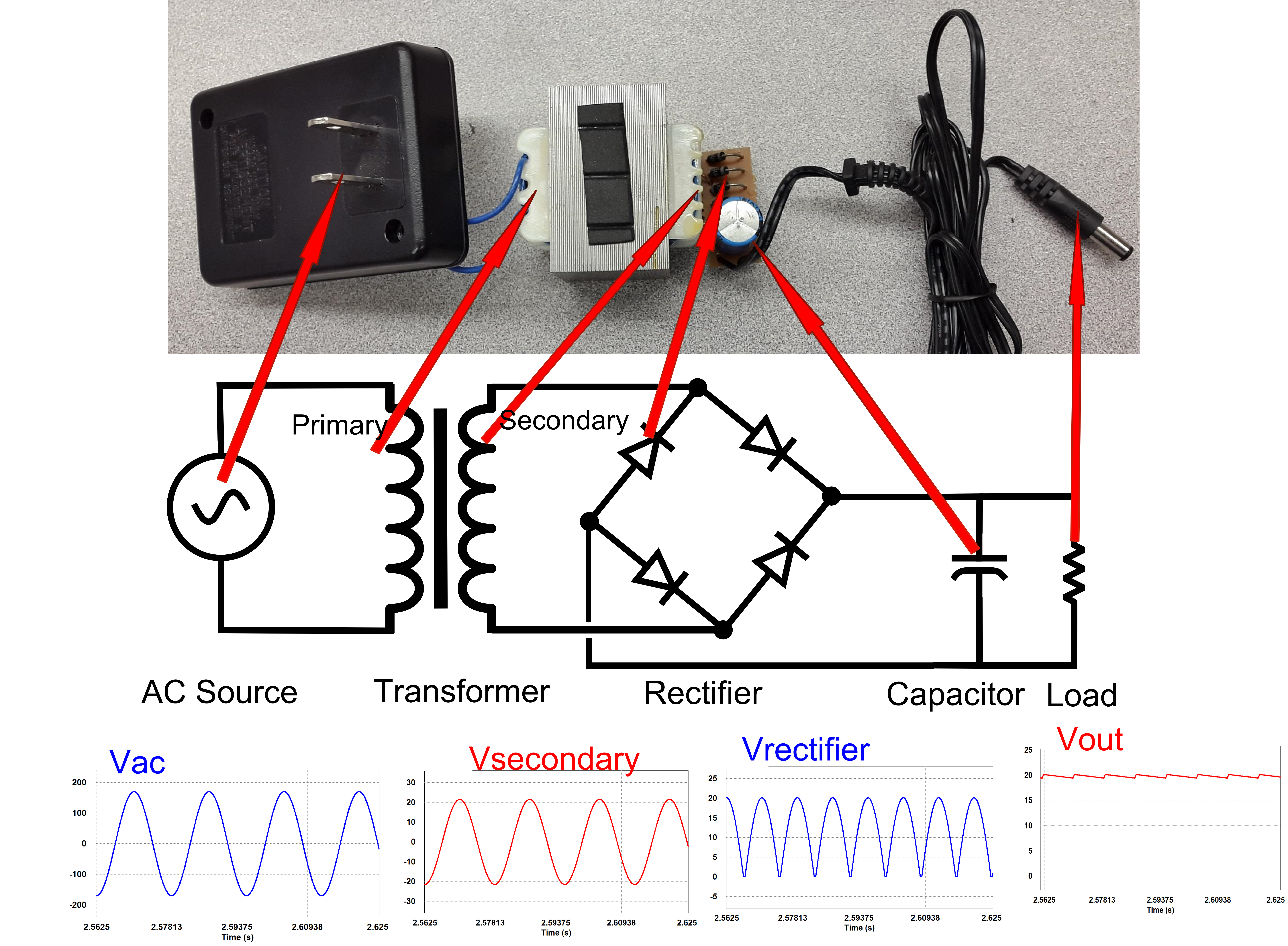 Ac Dc Converters Disassembling A Linear Power Supply Technical Articles Technical Acdc Power Supply