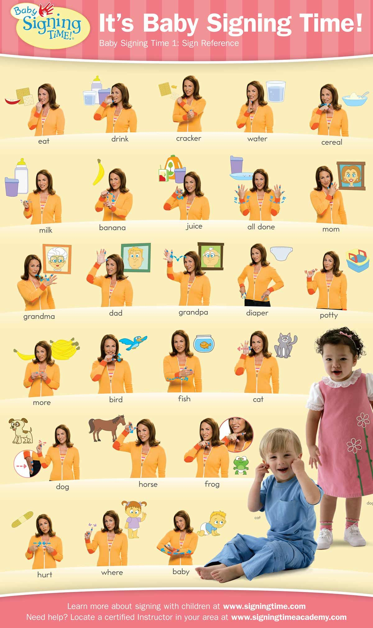 graphic relating to Baby Sign Language Australia Free Printable Chart titled Child Signal Language Chart Tiny a person Youngster signal language