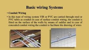 Image Result For How To Wire A Building Pdf Electrical Wiring System Wire