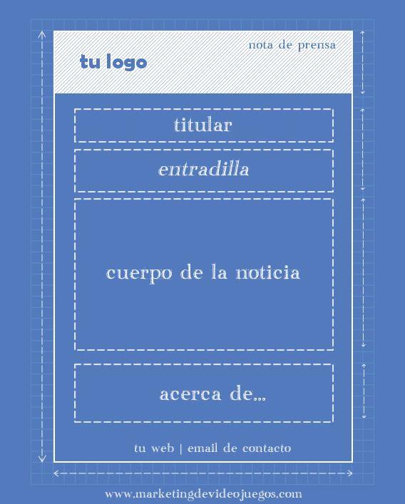 Anatomía de una Nota de Prensa | LCMD | Pinterest | Prensa, Nota y ...